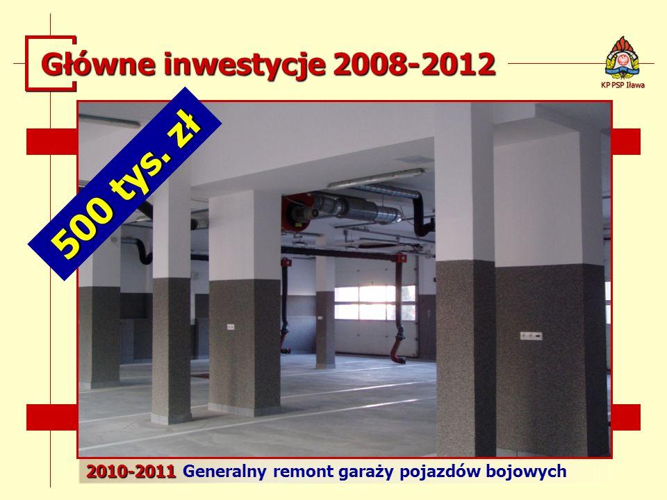 2010-2011 2010-2011 Generalny remont garaży pojazdów bojowych KP PSP Iława Główne inwestycje 2008-2012 500 tys. zł