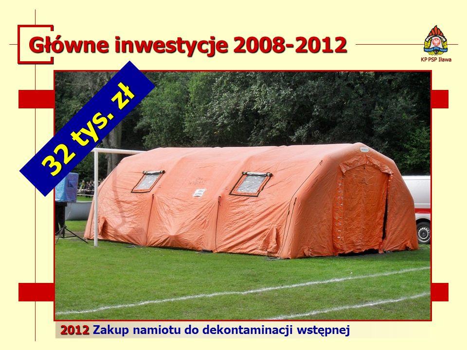 2012 2012 Zakup namiotu do dekontaminacji wstępnej KP PSP Iława Główne inwestycje 2008-2012 32 tys. zł