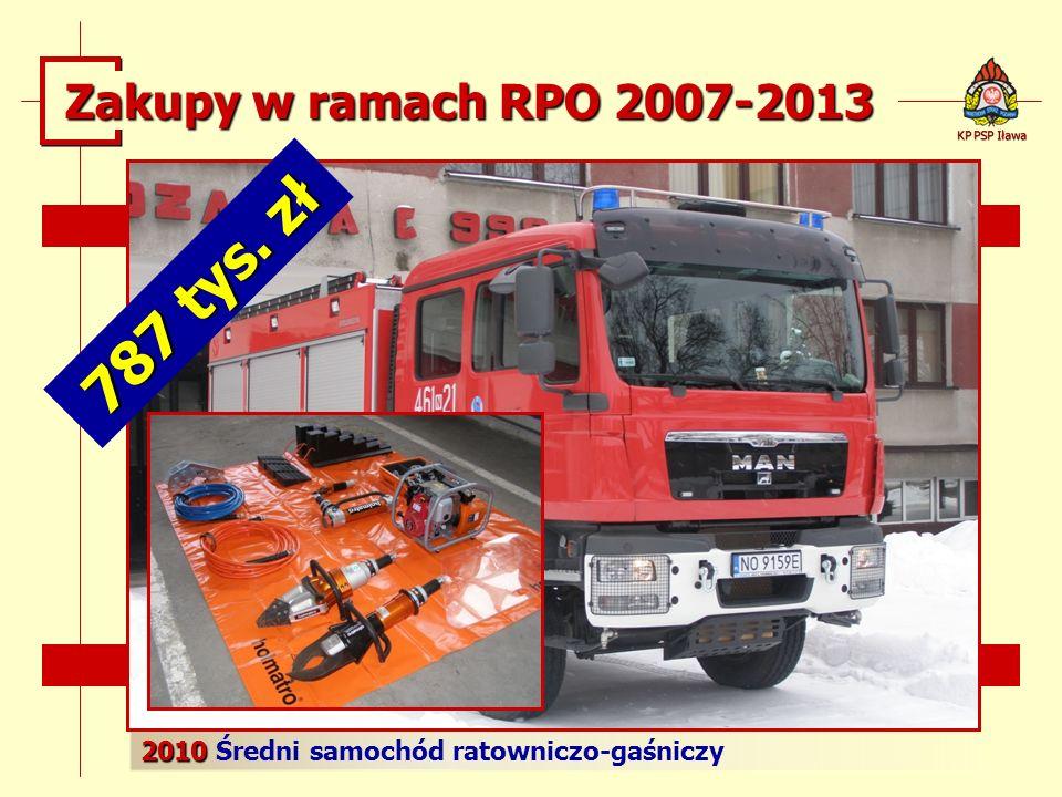 2010 2010 Średni samochód ratowniczo-gaśniczy KP PSP Iława Zakupy w ramach RPO 2007-2013 787 tys. zł