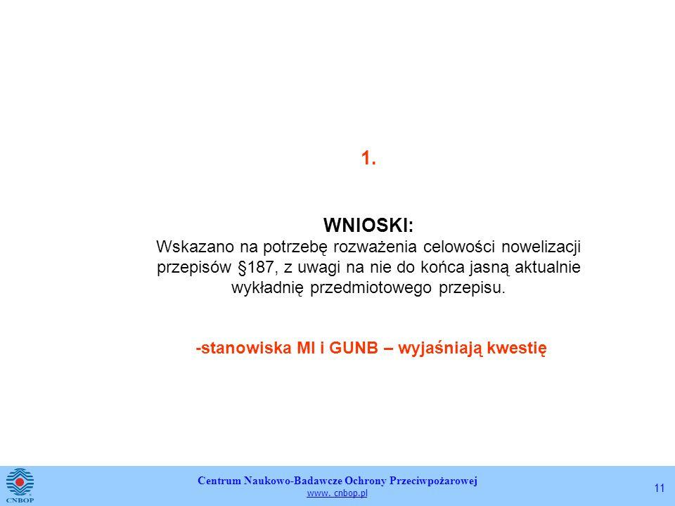 Centrum Naukowo-Badawcze Ochrony Przeciwpożarowej www. cnbop.pl 11 1. WNIOSKI: Wskazano na potrzebę rozważenia celowości nowelizacji przepisów §187, z