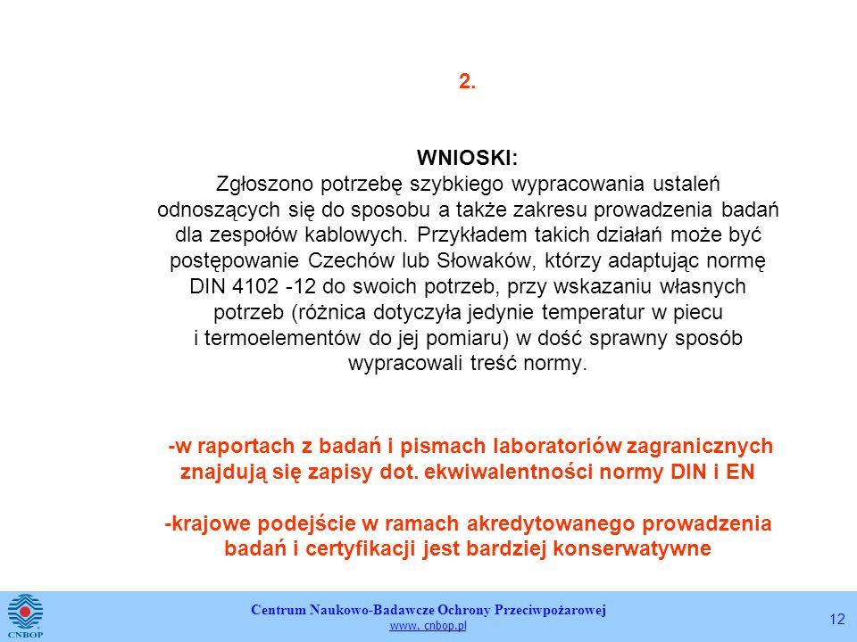 Centrum Naukowo-Badawcze Ochrony Przeciwpożarowej www. cnbop.pl 12 2. WNIOSKI: Zgłoszono potrzebę szybkiego wypracowania ustaleń odnoszących się do sp