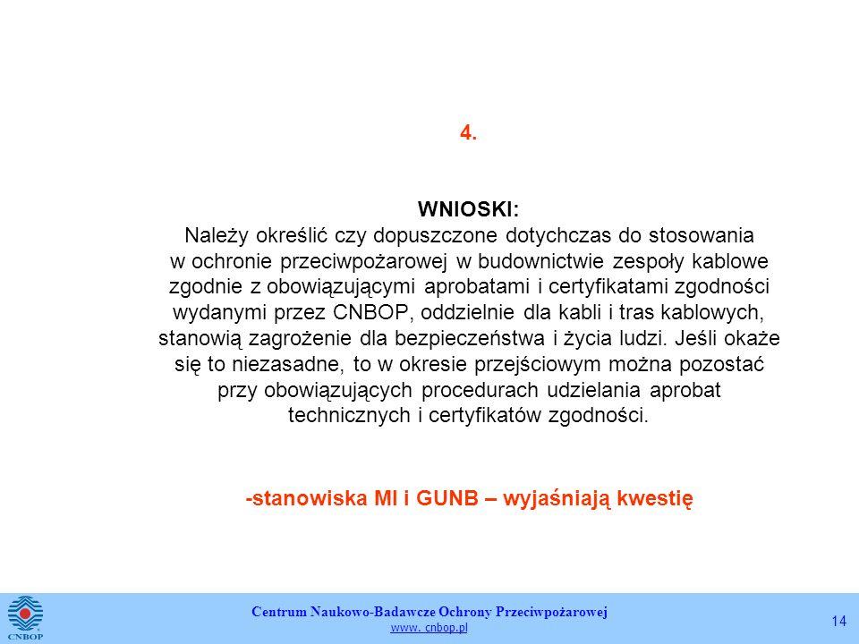 Centrum Naukowo-Badawcze Ochrony Przeciwpożarowej www. cnbop.pl 14 4. WNIOSKI: Należy określić czy dopuszczone dotychczas do stosowania w ochronie prz