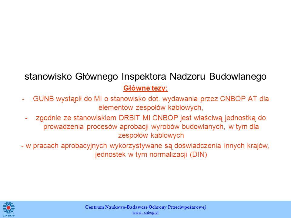 stanowisko Głównego Inspektora Nadzoru Budowlanego Główne tezy: -GUNB wystąpił do MI o stanowisko dot. wydawania przez CNBOP AT dla elementów zespołów