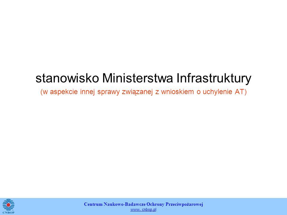 Centrum Naukowo-Badawcze Ochrony Przeciwpożarowej www. cnbop.pl stanowisko Ministerstwa Infrastruktury (w aspekcie innej sprawy związanej z wnioskiem