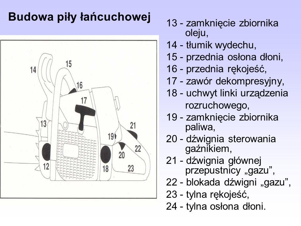 Budowa piły łańcuchowej 13 - zamknięcie zbiornika oleju, 14 - tłumik wydechu, 15 - przednia osłona dłoni, 16 - przednia rękojeść, 17 - zawór dekompres