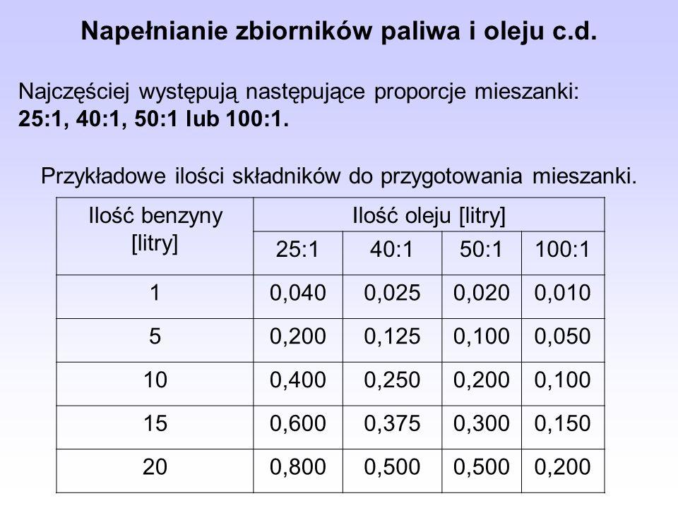 Najczęściej występują następujące proporcje mieszanki: 25:1, 40:1, 50:1 lub 100:1. Ilość benzyny [litry] Ilość oleju [litry] 25:140:150:1100:1 10,0400
