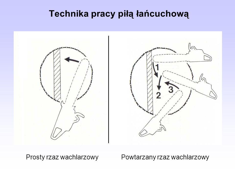 Prosty rzaz wachlarzowy Powtarzany rzaz wachlarzowy Technika pracy piłą łańcuchową