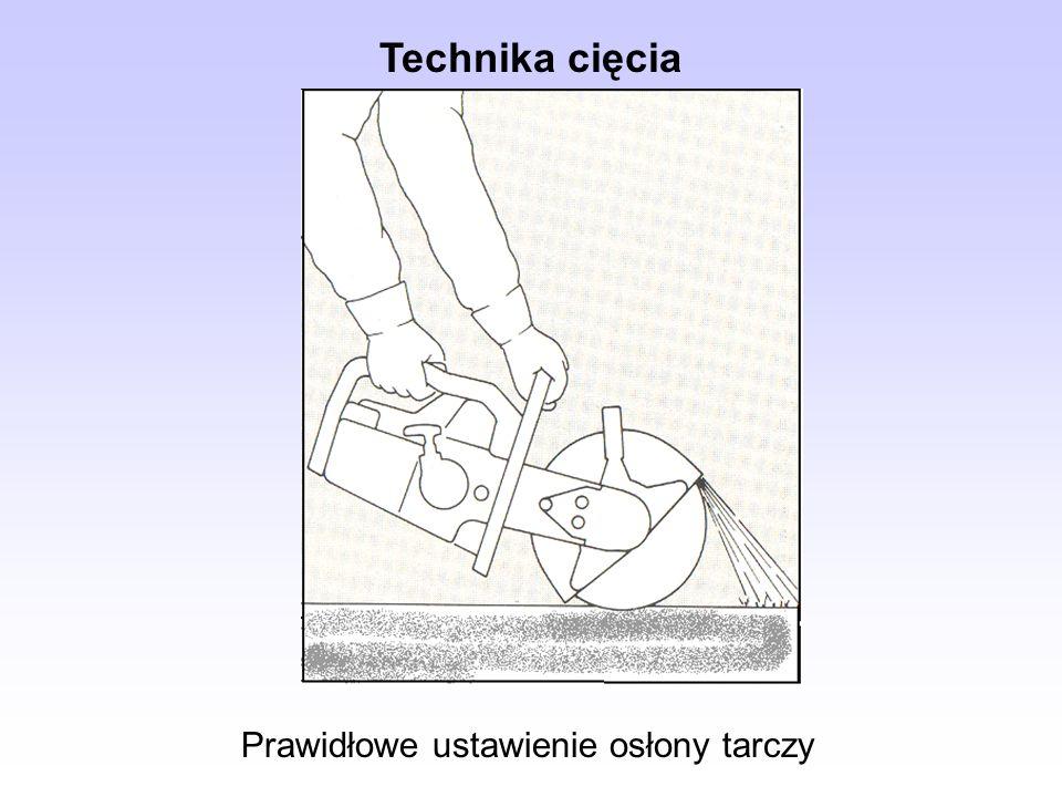 Prawidłowe ustawienie osłony tarczy Technika cięcia