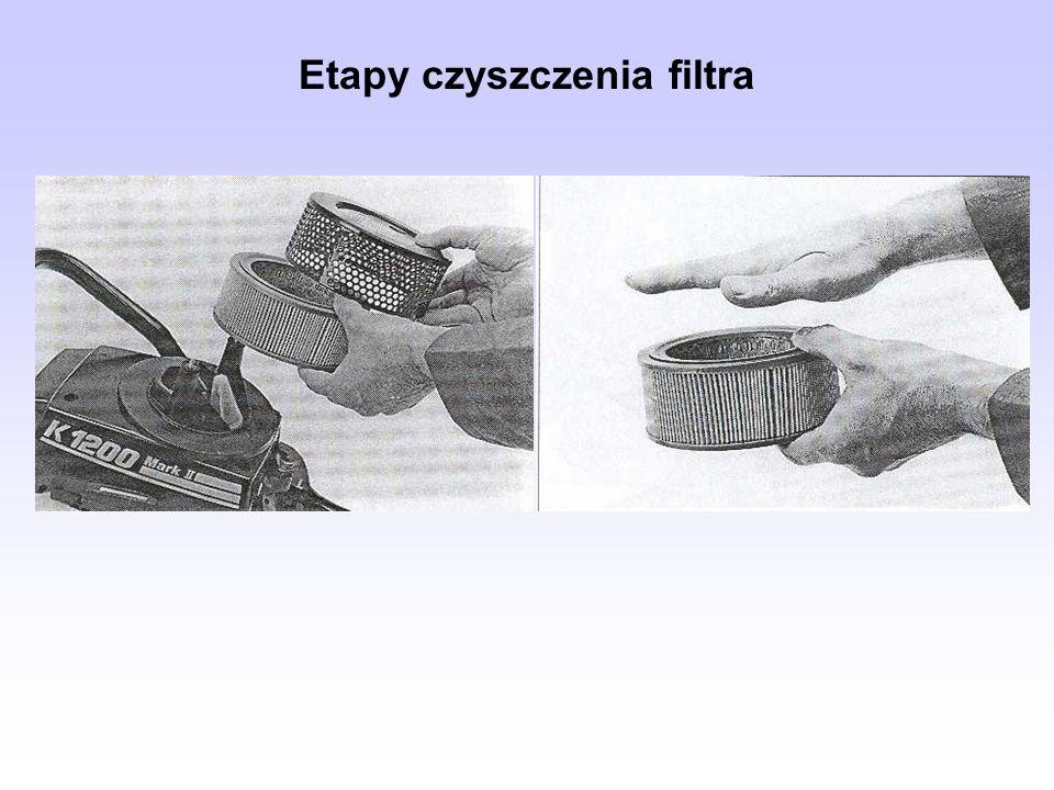 Etapy czyszczenia filtra