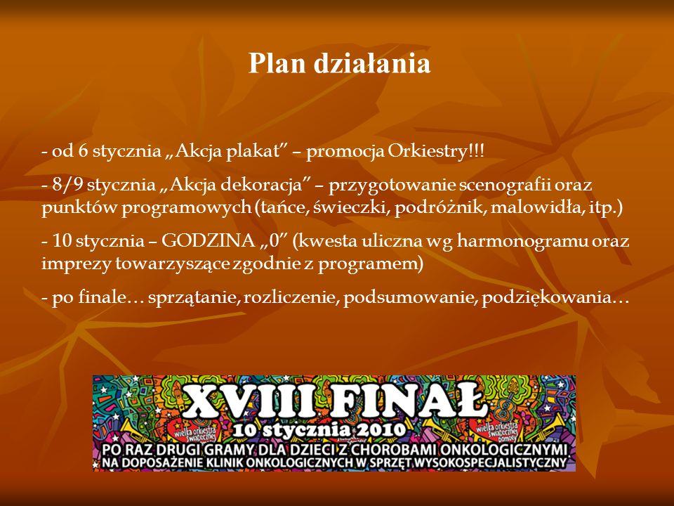 Plan działania - od 6 stycznia Akcja plakat – promocja Orkiestry!!.