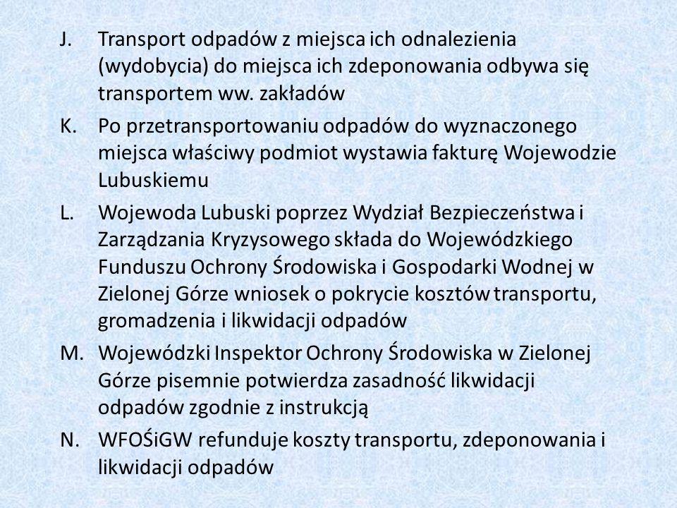 J.Transport odpadów z miejsca ich odnalezienia (wydobycia) do miejsca ich zdeponowania odbywa się transportem ww. zakładów K.Po przetransportowaniu od