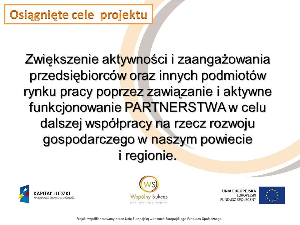 9 Zwiększenie aktywności i zaangażowania przedsiębiorców oraz innych podmiotów rynku pracy poprzez zawiązanie i aktywne funkcjonowanie PARTNERSTWA w celu dalszej współpracy na rzecz rozwoju gospodarczego w naszym powiecie i regionie.