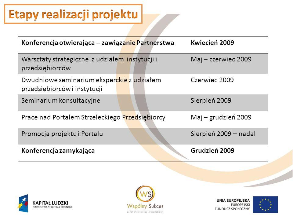 Konferencja otwierająca – zawiązanie PartnerstwaKwiecień 2009 Warsztaty strategiczne z udziałem instytucji i przedsiębiorców Maj – czerwiec 2009 Dwudniowe seminarium eksperckie z udziałem przedsiębiorców i instytucji Czerwiec 2009 Seminarium konsultacyjneSierpień 2009 Prace nad Portalem Strzeleckiego PrzedsiębiorcyMaj – grudzień 2009 Promocja projektu i PortaluSierpień 2009 – nadal Konferencja zamykającaGrudzień 2009