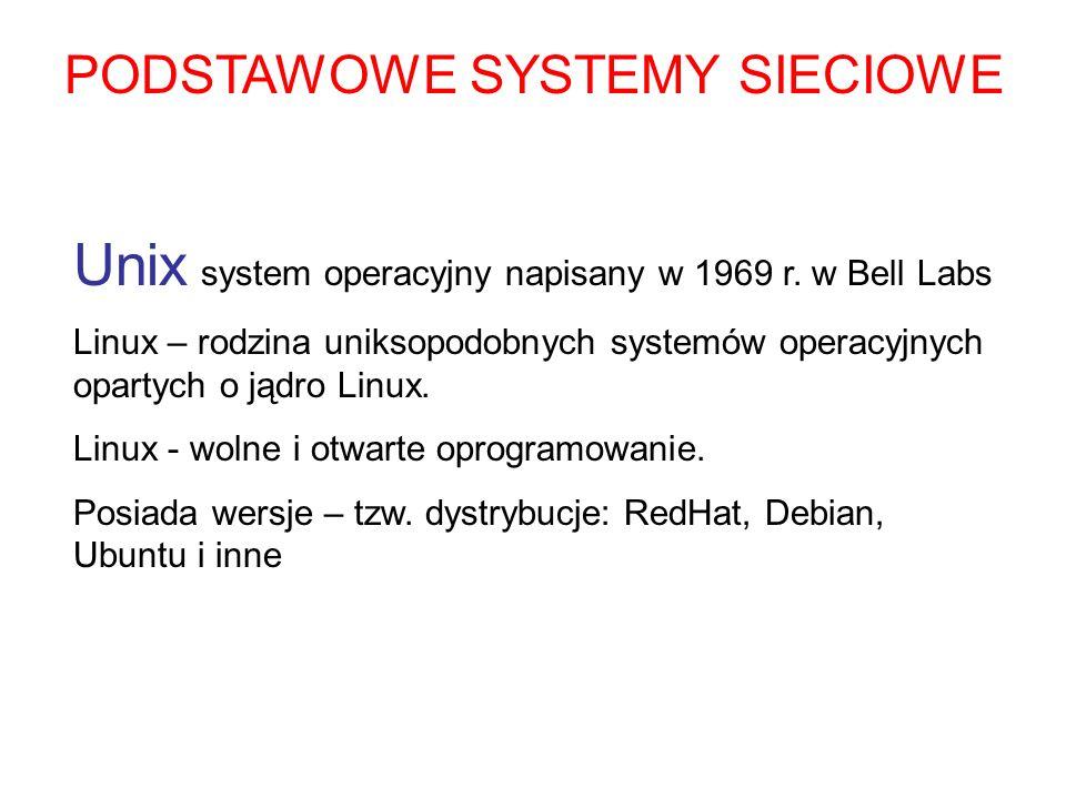 PODSTAWOWE SYSTEMY SIECIOWE Unix system operacyjny napisany w 1969 r.