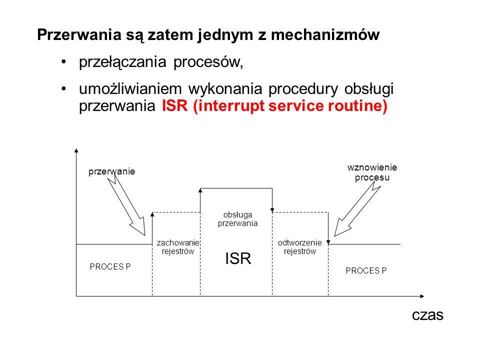 Przerwania są zatem jednym z mechanizmów przełączania procesów, umożliwianiem wykonania procedury obsługi przerwania ISR (interrupt service routine) czas ISR odtworzenie rejestrów PROCES P zachowanie rejestrów przerwanie wznowienie procesu obsługa przerwania