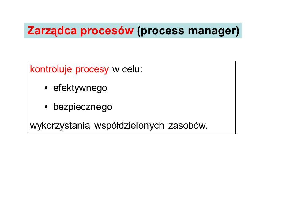 kontroluje procesy w celu: efektywnego bezpiecznego wykorzystania współdzielonych zasobów. Zarządca procesów (process manager)
