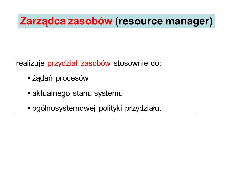 realizuje przydział zasobów stosownie do: żądań procesów aktualnego stanu systemu ogólnosystemowej polityki przydziału. Zarządca zasobów (resource man