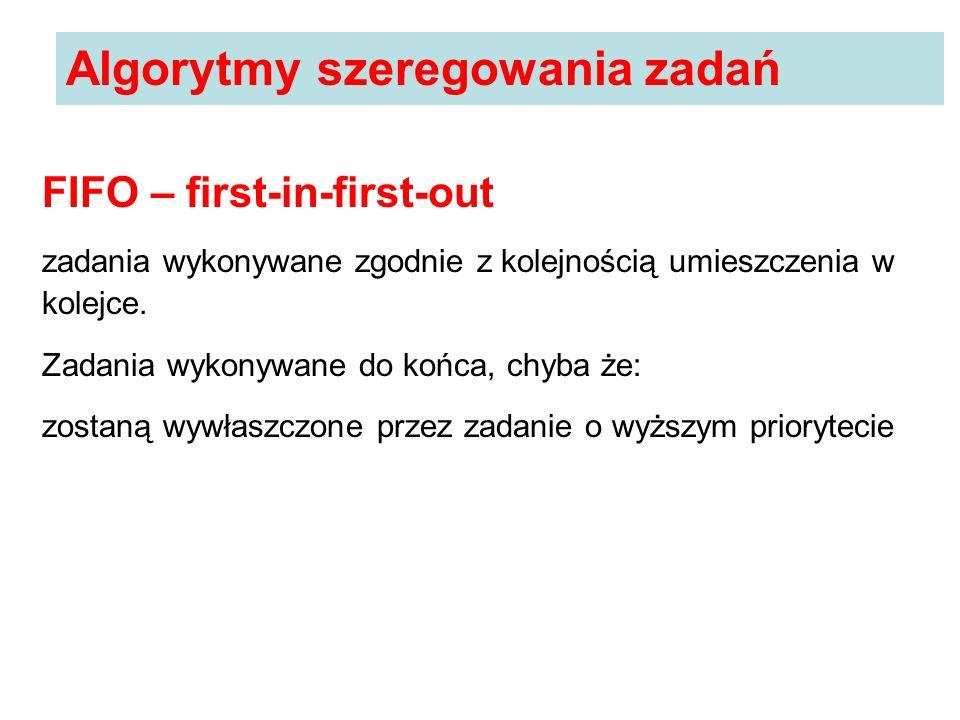 FIFO – first-in-first-out zadania wykonywane zgodnie z kolejnością umieszczenia w kolejce. Zadania wykonywane do końca, chyba że: zostaną wywłaszczone