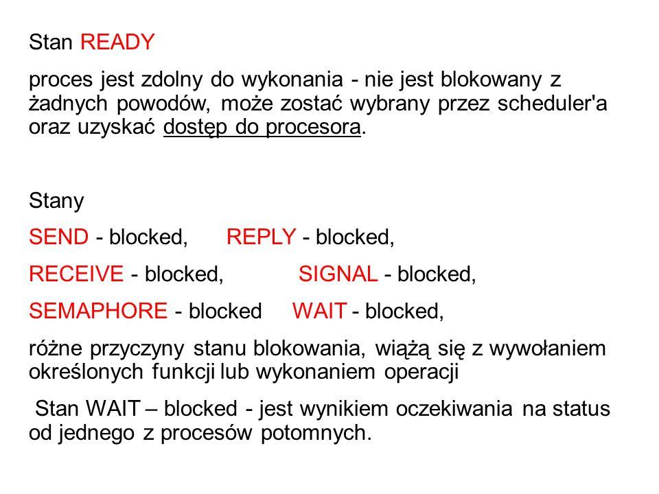 Stan READY proces jest zdolny do wykonania - nie jest blokowany z żadnych powodów, może zostać wybrany przez scheduler a oraz uzyskać dostęp do procesora.