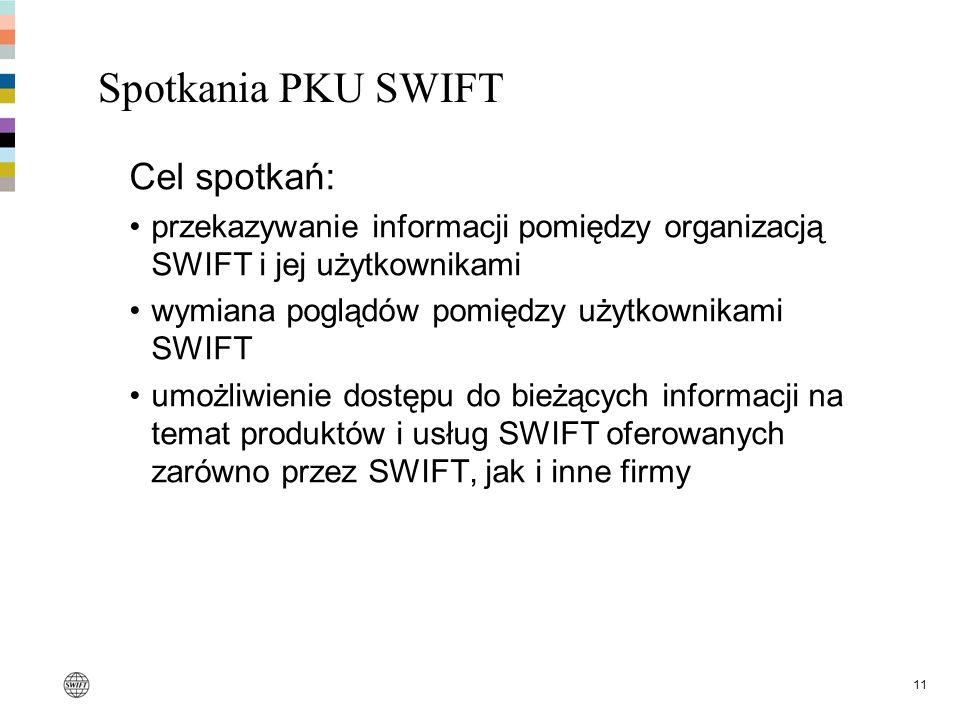 11 Spotkania PKU SWIFT Cel spotkań: przekazywanie informacji pomiędzy organizacją SWIFT i jej użytkownikami wymiana poglądów pomiędzy użytkownikami SW