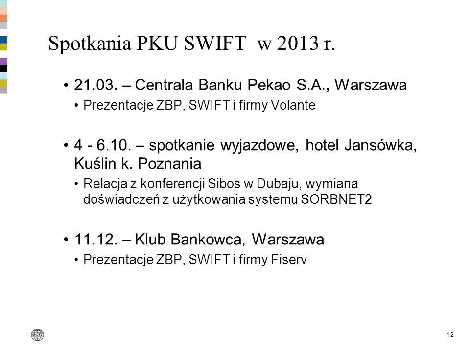 12 Spotkania PKU SWIFT w 2013 r. 21.03. – Centrala Banku Pekao S.A., Warszawa Prezentacje ZBP, SWIFT i firmy Volante 4 - 6.10. – spotkanie wyjazdowe,
