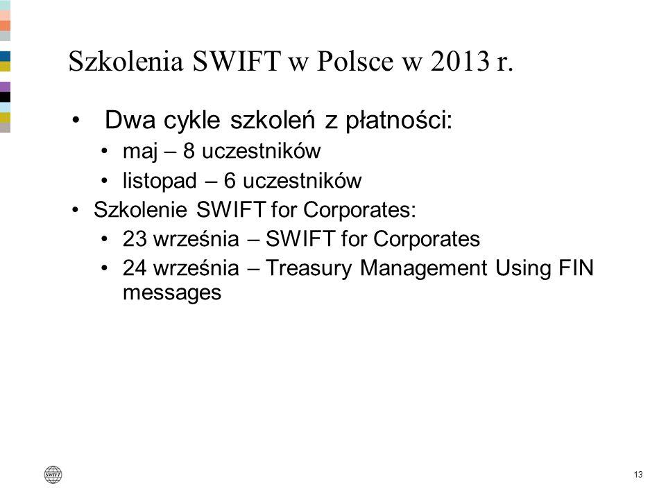 13 Szkolenia SWIFT w Polsce w 2013 r. Dwa cykle szkoleń z płatności: maj – 8 uczestników listopad – 6 uczestników Szkolenie SWIFT for Corporates: 23 w