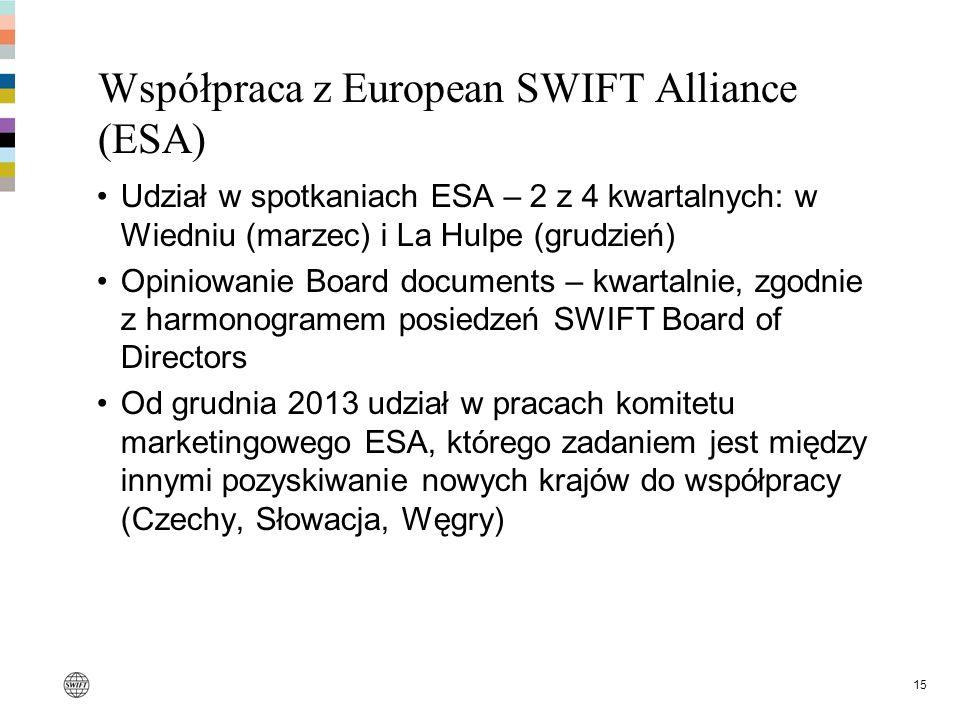 15 Współpraca z European SWIFT Alliance (ESA) Udział w spotkaniach ESA – 2 z 4 kwartalnych: w Wiedniu (marzec) i La Hulpe (grudzień) Opiniowanie Board