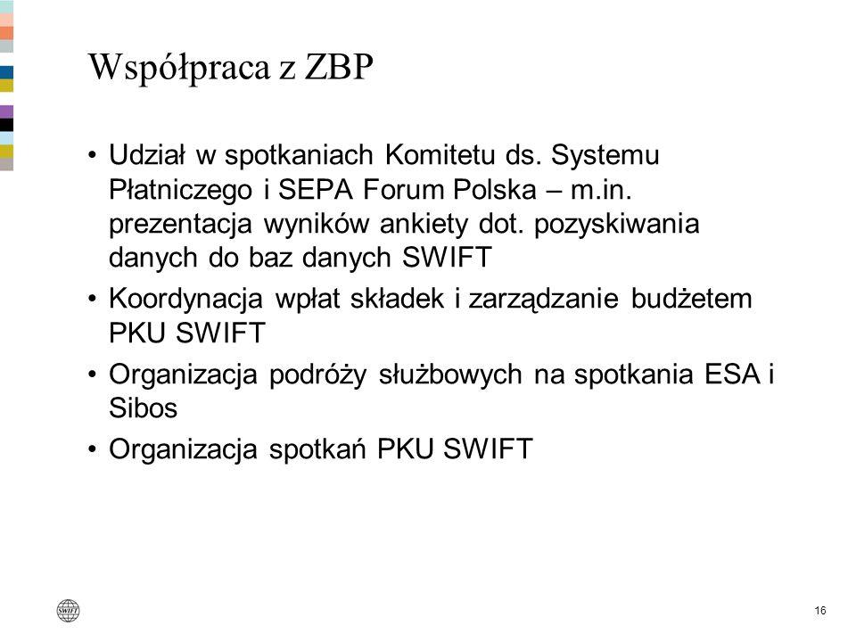 16 Współpraca z ZBP Udział w spotkaniach Komitetu ds. Systemu Płatniczego i SEPA Forum Polska – m.in. prezentacja wyników ankiety dot. pozyskiwania da