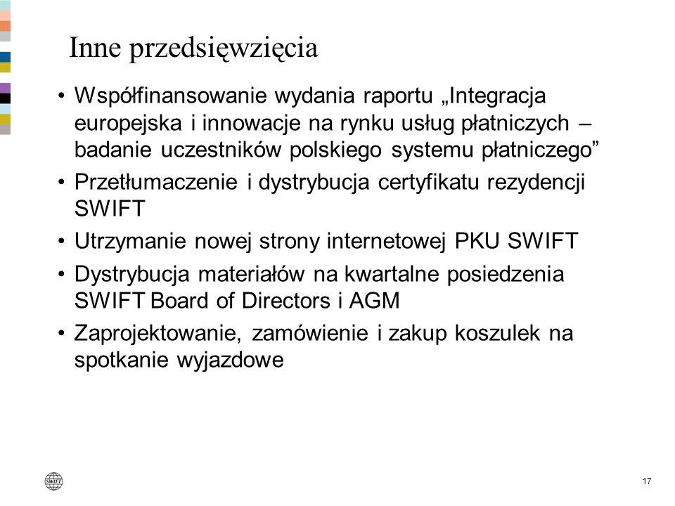 17 Inne przedsięwzięcia Współfinansowanie wydania raportu Integracja europejska i innowacje na rynku usług płatniczych – badanie uczestników polskiego