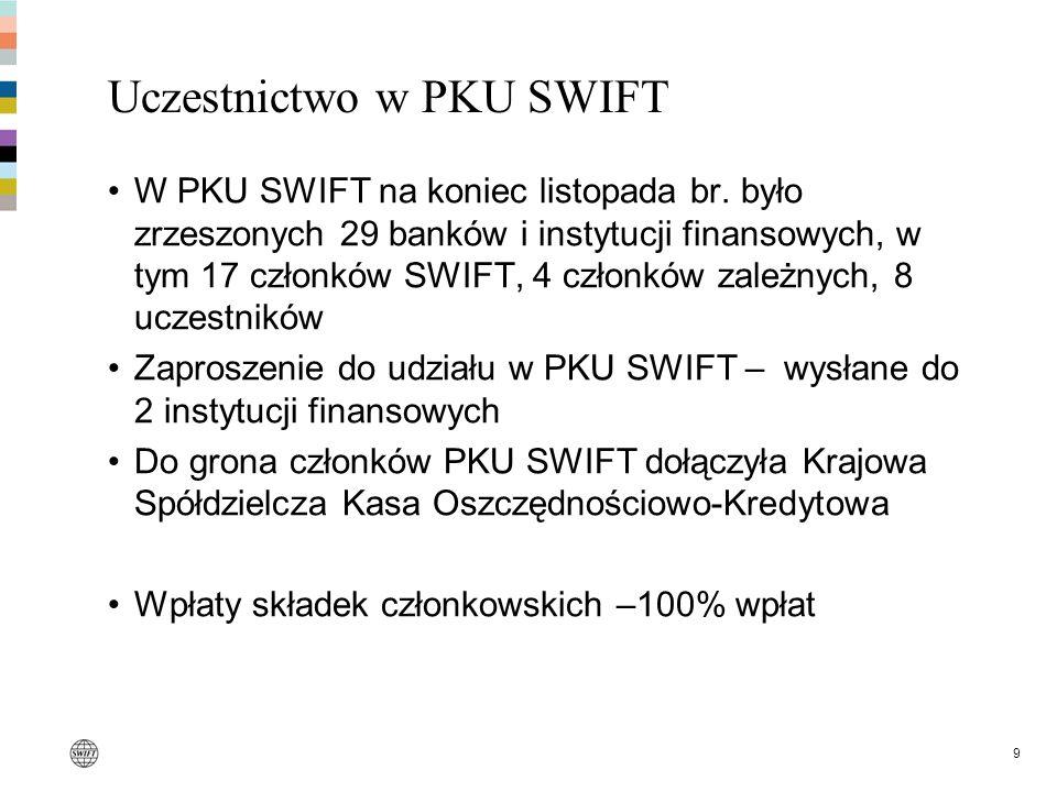 9 Uczestnictwo w PKU SWIFT W PKU SWIFT na koniec listopada br. było zrzeszonych 29 banków i instytucji finansowych, w tym 17 członków SWIFT, 4 członkó