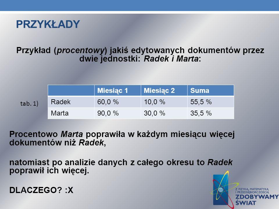 PRZYKŁADY Przykład (procentowy) jakiś edytowanych dokumentów przez dwie jednostki: Radek i Marta: Procentowo Marta poprawiła w każdym miesiącu więcej dokumentów niż Radek, natomiast po analizie danych z całego okresu to Radek poprawił ich więcej.