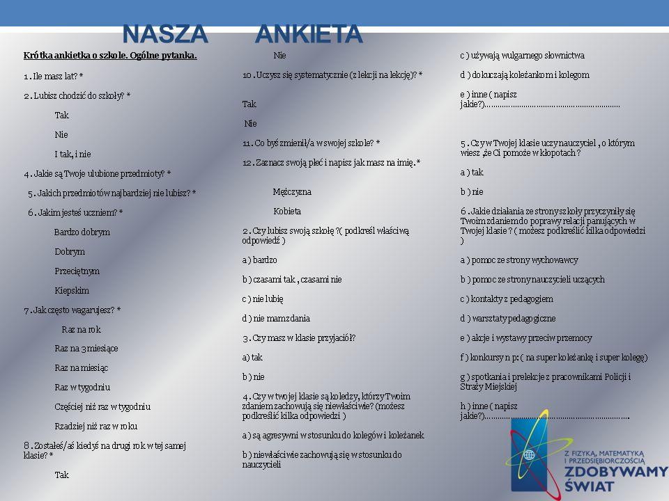NASZA ANKIETA