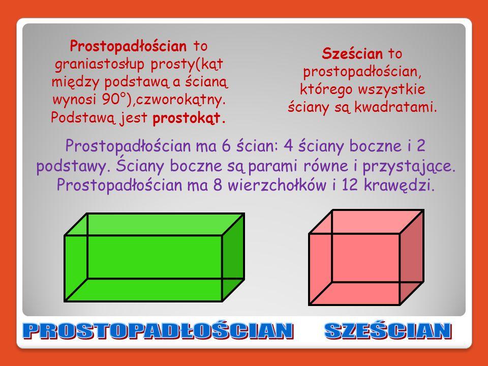 Prostopadłościan to graniastosłup prosty(kąt między podstawą a ścianą wynosi 90°),czworokątny. Podstawą jest prostokąt. Sześcian to prostopadłościan,