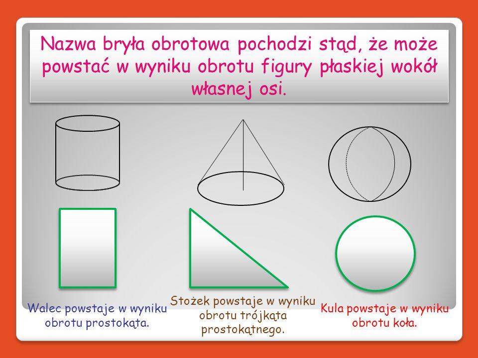 Nazwa bryła obrotowa pochodzi stąd, że może powstać w wyniku obrotu figury płaskiej wokół własnej osi. Nazwa bryła obrotowa pochodzi stąd, że może pow