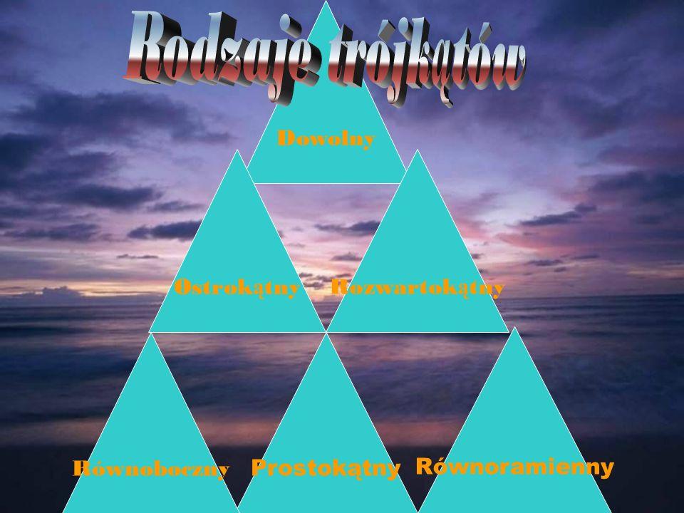 TWIERDZENIE PITAGORASA Jeżeli trójkąt jest prostokątny, to suma kwadratów długości przyprostokątnych jest równa kwadratowi długości przeciwprostokątnej.