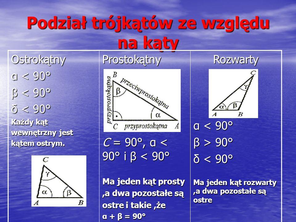 Podział trójkątów ze względu na kąty Ostrokątny α < 90° β < 90° δ < 90° Każdy kąt wewnętrzny jest kątem ostrym. Prostokątny C = 90°, α < 90° i β < 90°