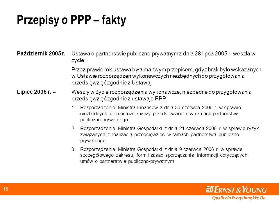 15 Przepisy o PPP – fakty Październik 2005 r.
