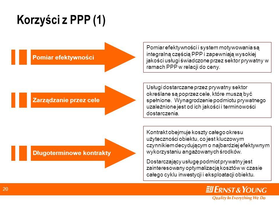 20 Pomiar efektywności Pomiar efektywności i system motywowania są integralną częścią PPP i zapewniają wysokiej jakości usługi świadczone przez sektor prywatny w ramach PPP w relacji do ceny.