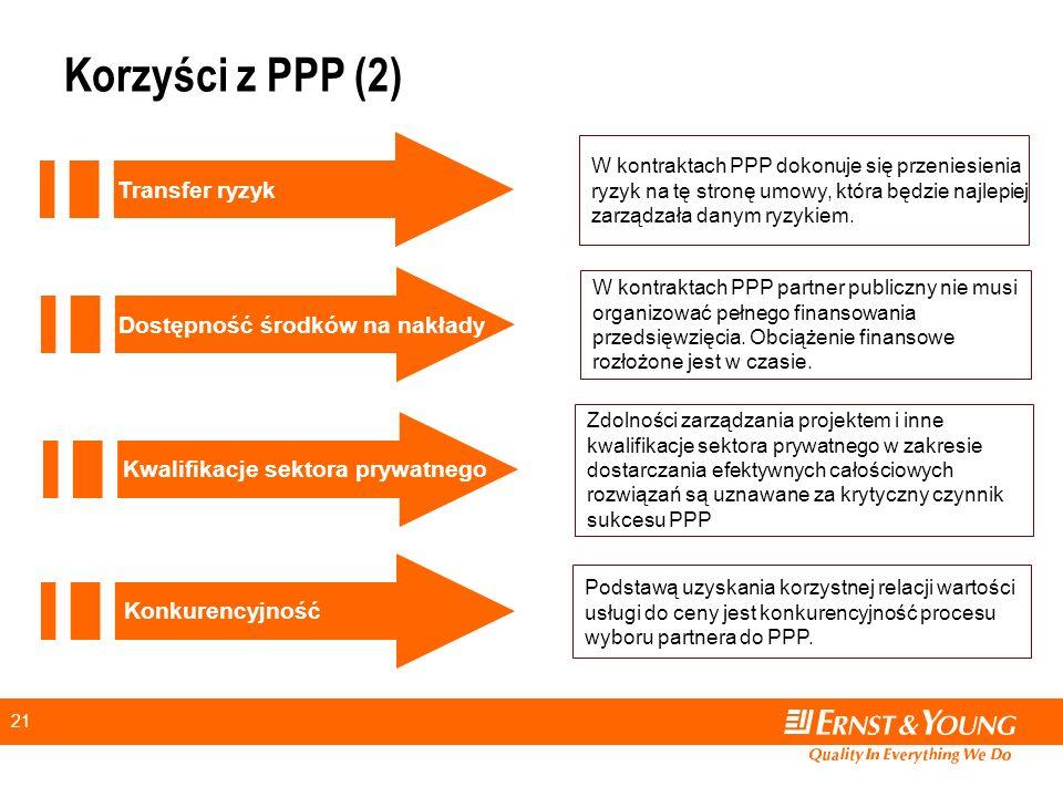 21 Dostępność środków na nakłady Konkurencyjność Podstawą uzyskania korzystnej relacji wartości usługi do ceny jest konkurencyjność procesu wyboru partnera do PPP.