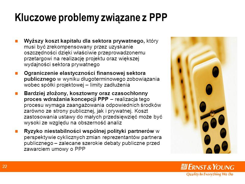 22 Wyższy koszt kapitału dla sektora prywatnego, który musi być zrekompensowany przez uzyskanie oszczędności dzięki właściwie przeprowadzonemu przetargowi na realizację projektu oraz większej wydajności sektora prywatnego Ograniczenie elastyczności finansowej sektora publicznego w wyniku długoterminowego zobowiązania wobec spółki projektowej – limity zadłużenia Bardziej złożony, kosztowny oraz czasochłonny proces wdrażania koncepcji PPP – realizacja tego procesu wymaga zaangażowania odpowiednich środków zarówno ze strony publicznej, jak i prywatnej.