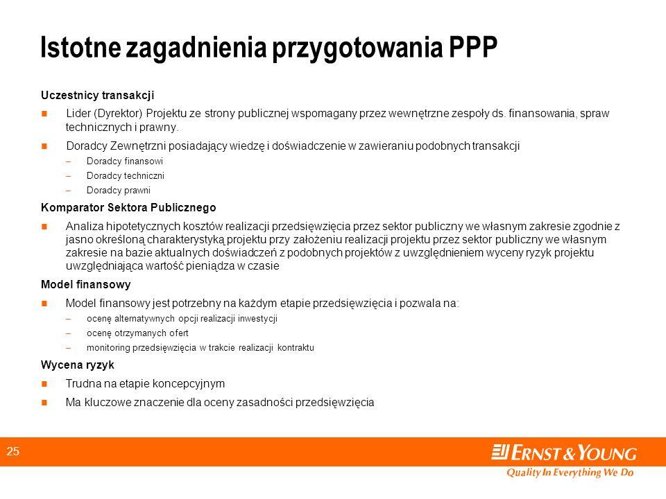 25 Istotne zagadnienia przygotowania PPP Uczestnicy transakcji Lider (Dyrektor) Projektu ze strony publicznej wspomagany przez wewnętrzne zespoły ds.