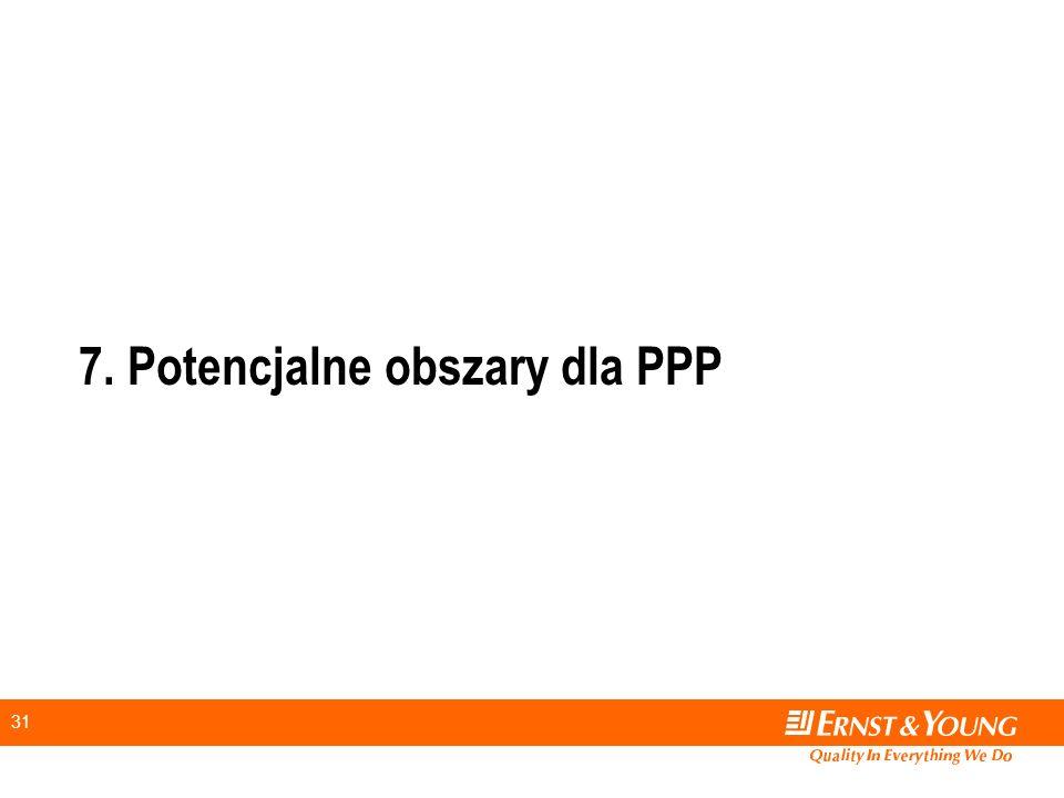 31 7. Potencjalne obszary dla PPP