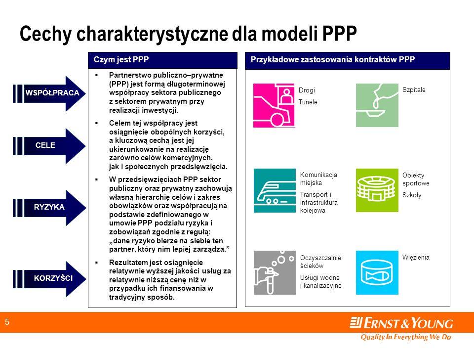 6 Podział celów i zadań w PPP Sektor publicznySektor prywatny CELE Dostarczenie usług potrzebnych ze społecznego punktu widzenia obecnie, a nie w odległej perspektywie Jak najniższy koszt obiektu mierzony jako suma kosztów kapitałowych i operacyjnych Zachowanie wysokich standardów jakości usług zapewniających długoterminową eksploatację obiektu Zapewnienie optymalnego finansowania zwłaszczaw aspekcie alokacji wydatków w czasie.
