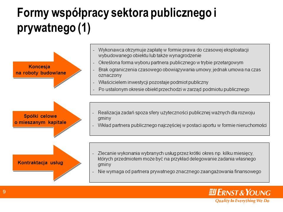 9 Formy współpracy sektora publicznego i prywatnego (1) Koncesja na roboty budowlane Koncesja na roboty budowlane -Wykonawca otrzymuje zapłatę w formie prawa do czasowej eksploatacji wybudowanego obiektu lub także wynagrodzenie -Określona forma wyboru partnera publicznego w trybie przetargowym -Brak ograniczenia czasowego obowiązywania umowy, jednak umowa na czas oznaczony -Właścicielem inwestycji pozostaje podmiot publiczny -Po ustalonym okresie obiekt przechodzi w zarząd podmiotu publicznego Spółki celowe o mieszanym kapitale Spółki celowe o mieszanym kapitale - Realizacja zadań spoza sfery użyteczności publicznej ważnych dla rozwoju gminy - Wkład partnera publicznego najczęściej w postaci aportu w formie nieruchomości Kontraktacja usług -Zlecanie wykonania wybranych usług przez krótki okres np.