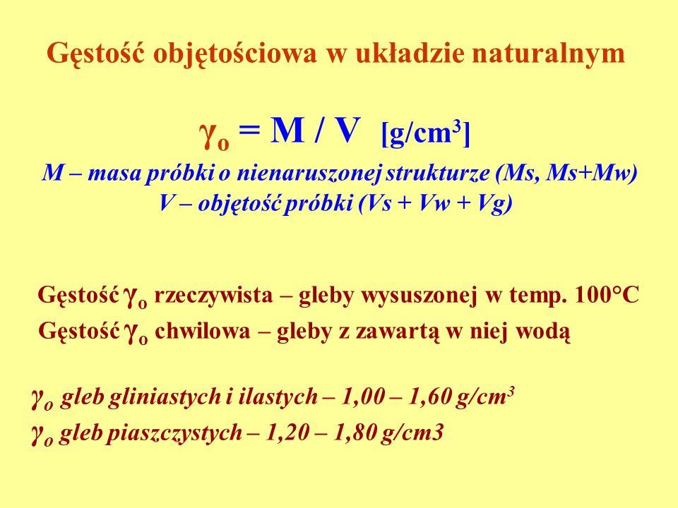 Gęstość objętościowa w układzie naturalnym γ o = M / V [g/cm 3 ] M – masa próbki o nienaruszonej strukturze (Ms, Ms+Mw) V – objętość próbki (Vs + Vw + Vg) Gęstość γ o rzeczywista – gleby wysuszonej w temp.