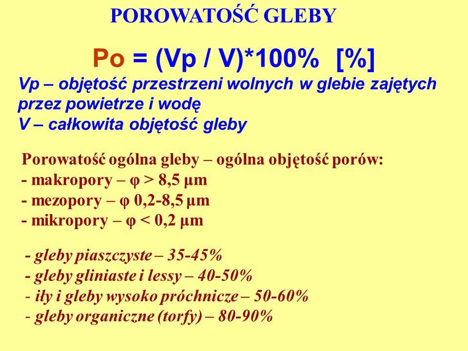 POROWATOŚĆ GLEBY Po = (Vp / V)*100% [%] Vp – objętość przestrzeni wolnych w glebie zajętych przez powietrze i wodę V – całkowita objętość gleby Porowatość ogólna gleby – ogólna objętość porów: - makropory – φ > 8,5 μm - mezopory – φ 0,2-8,5 μm - mikropory – φ < 0,2 μm - gleby piaszczyste – 35-45% - gleby gliniaste i lessy – 40-50% - iły i gleby wysoko próchnicze – 50-60% - gleby organiczne (torfy) – 80-90%