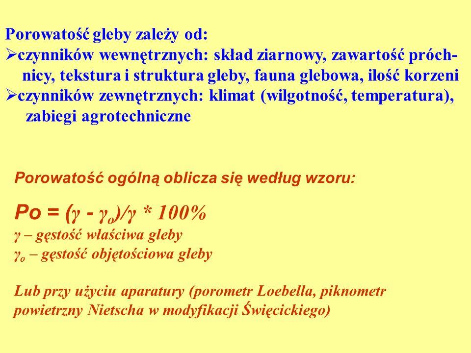 Porowatość gleby zależy od: czynników wewnętrznych: skład ziarnowy, zawartość próch- nicy, tekstura i struktura gleby, fauna glebowa, ilość korzeni czynników zewnętrznych: klimat (wilgotność, temperatura), zabiegi agrotechniczne Porowatość ogólną oblicza się według wzoru: Po = ( γ - γ o )/γ * 100% γ – gęstość właściwa gleby γ o – gęstość objętościowa gleby Lub przy użyciu aparatury (porometr Loebella, piknometr powietrzny Nietscha w modyfikacji Święcickiego)