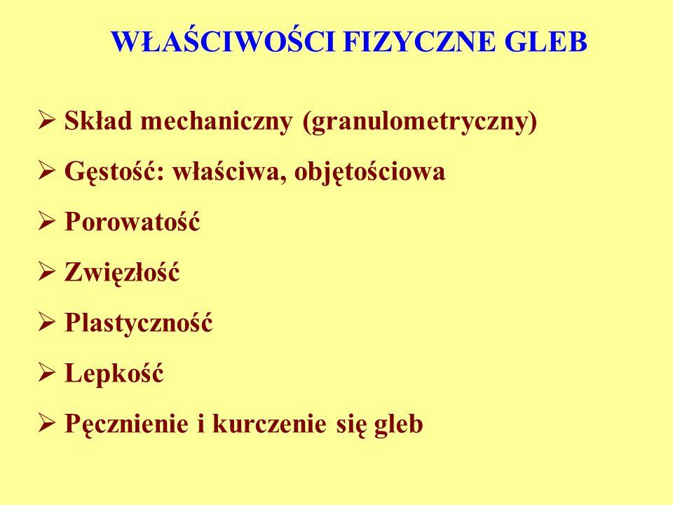 WŁAŚCIWOŚCI FIZYCZNE GLEB Skład mechaniczny (granulometryczny) Gęstość: właściwa, objętościowa Porowatość Zwięzłość Plastyczność Lepkość Pęcznienie i kurczenie się gleb