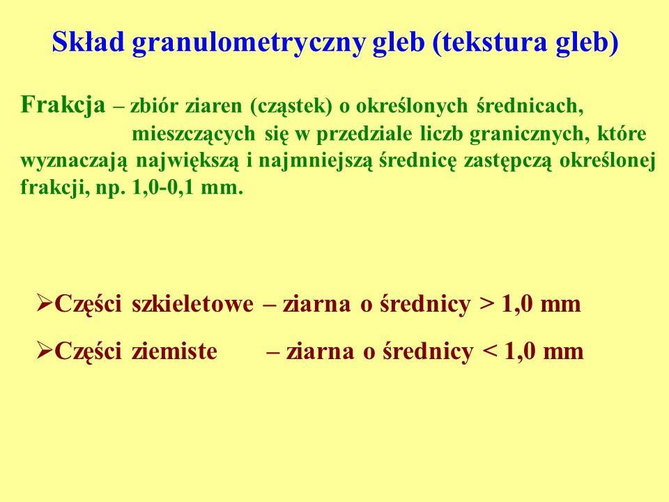 Skład granulometryczny gleb (tekstura gleb) Frakcja – zbiór ziaren (cząstek) o określonych średnicach, mieszczących się w przedziale liczb granicznych, które wyznaczają największą i najmniejszą średnicę zastępczą określonej frakcji, np.