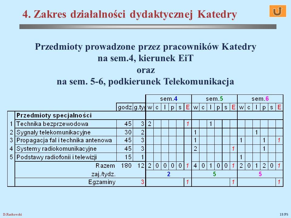 D.Rutkowski18/PS 4. Zakres działalności dydaktycznej Katedry Przedmioty prowadzone przez pracowników Katedry na sem.4, kierunek EiT oraz na sem. 5-6,
